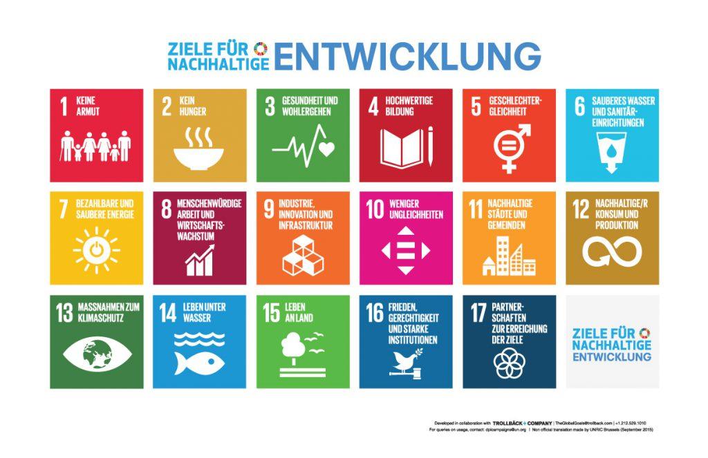 Ziele für nachhaltige Entwicklung - Poster